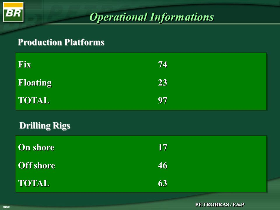 G4073 PETROBRAS / E&P G4073 Operational Informations Fix74 Floating23 TOTAL97 Fix74 Floating23 TOTAL97 On shore17 Off shore46 TOTAL63 On shore17 Off s