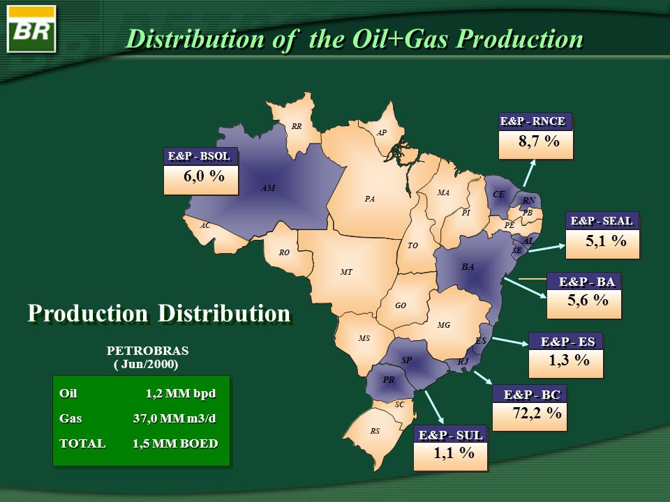 G4073 Distribution of the Oil+Gas Production PETROBRAS Oil 1,2 MM bpd Gas 37,0 MM m3/d TOTAL 1,5 MM BOED Oil 1,2 MM bpd Gas 37,0 MM m3/d TOTAL 1,5 MM