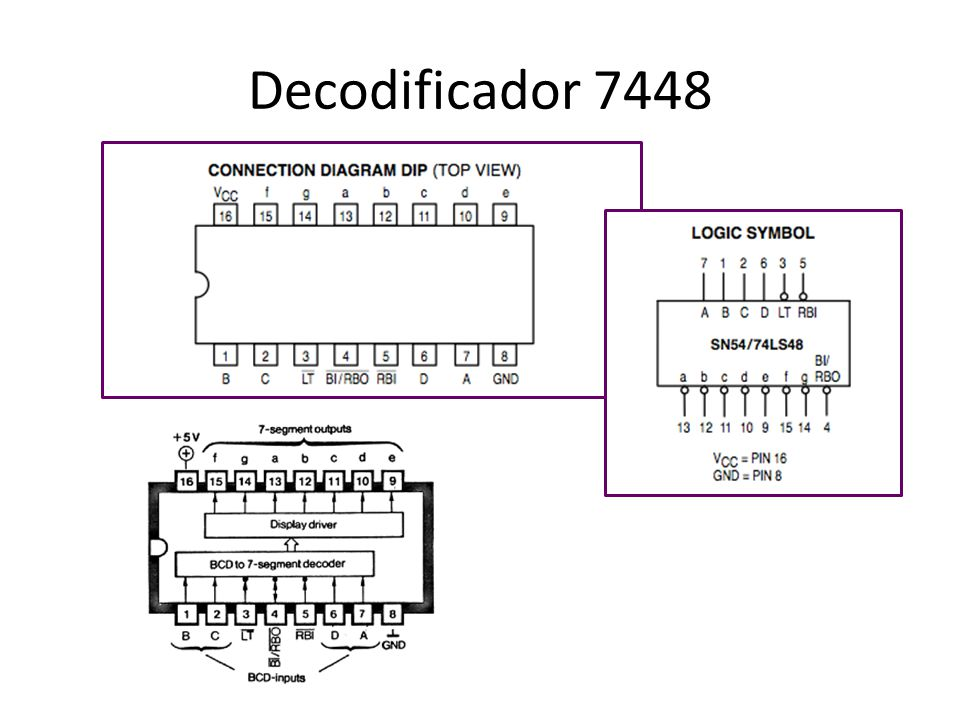 Decodificador 7448