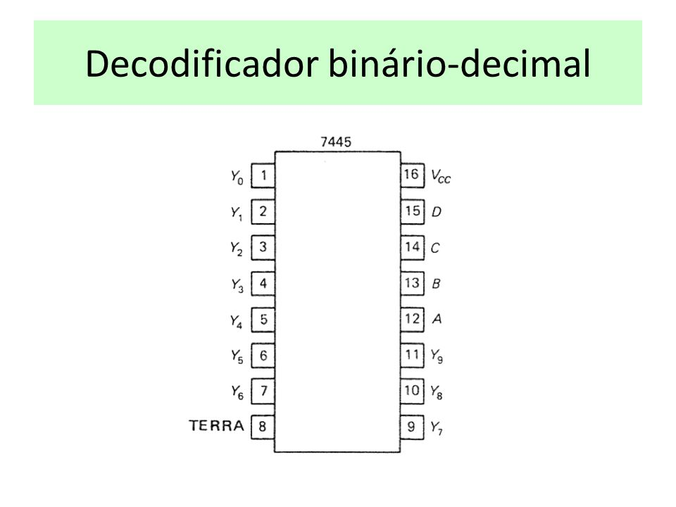 Decodificador binário-decimal