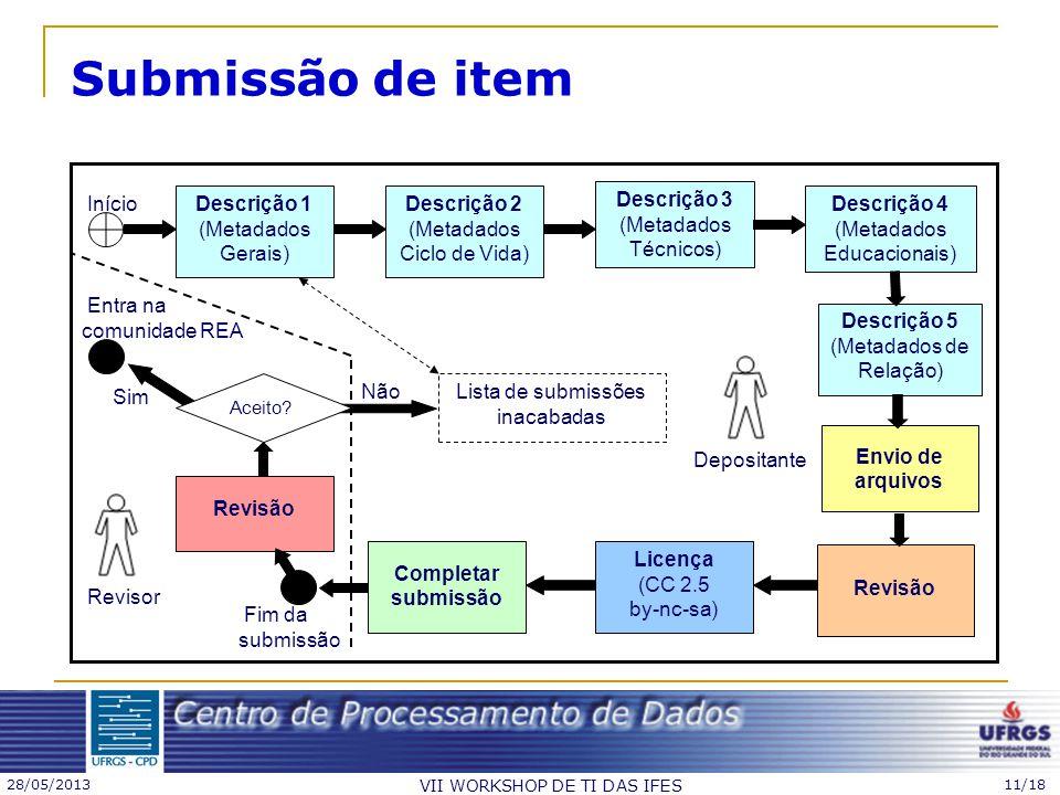 28/05/2013 VII WORKSHOP DE TI DAS IFES 11/18 Submissão de item Licença (CC 2.5 by-nc-sa) Descrição 1 (Metadados Gerais) Descrição 2 (Metadados Ciclo d