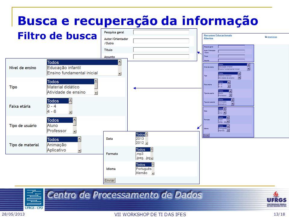 28/05/2013 VII WORKSHOP DE TI DAS IFES 13/18 Busca e recuperação da informação Filtro de busca