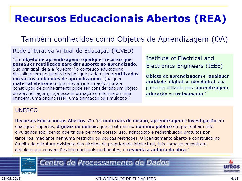28/05/2013 VII WORKSHOP DE TI DAS IFES 4/18 Recursos Educacionais Abertos (REA) Institute of Electrical and Electronics Engineers (IEEE) Objeto de apr
