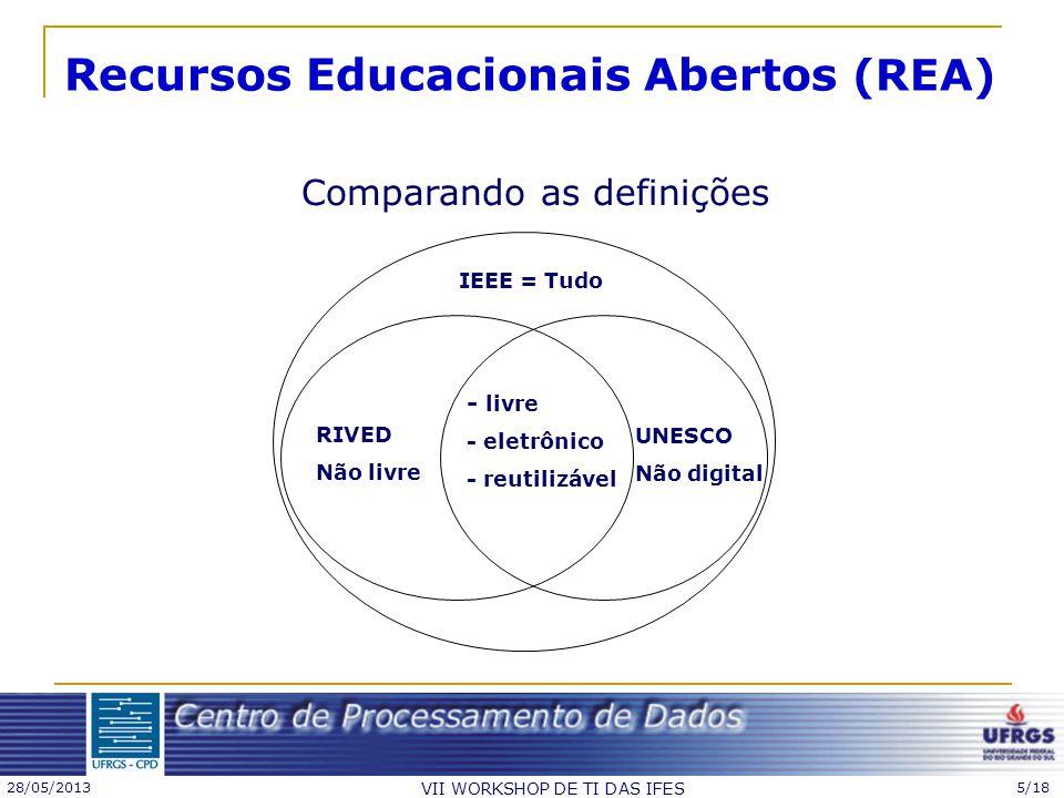 28/05/2013 VII WORKSHOP DE TI DAS IFES 5/18 Comparando as definições Recursos Educacionais Abertos (REA) IEEE = Tudo UNESCO Não digital RIVED Não livr