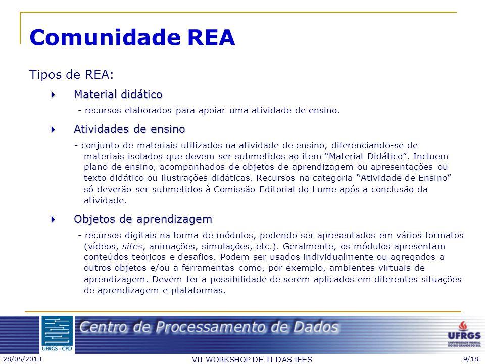 28/05/2013 VII WORKSHOP DE TI DAS IFES 9/18 Comunidade REA Tipos de REA: Material didático Material didático - recursos elaborados para apoiar uma ati