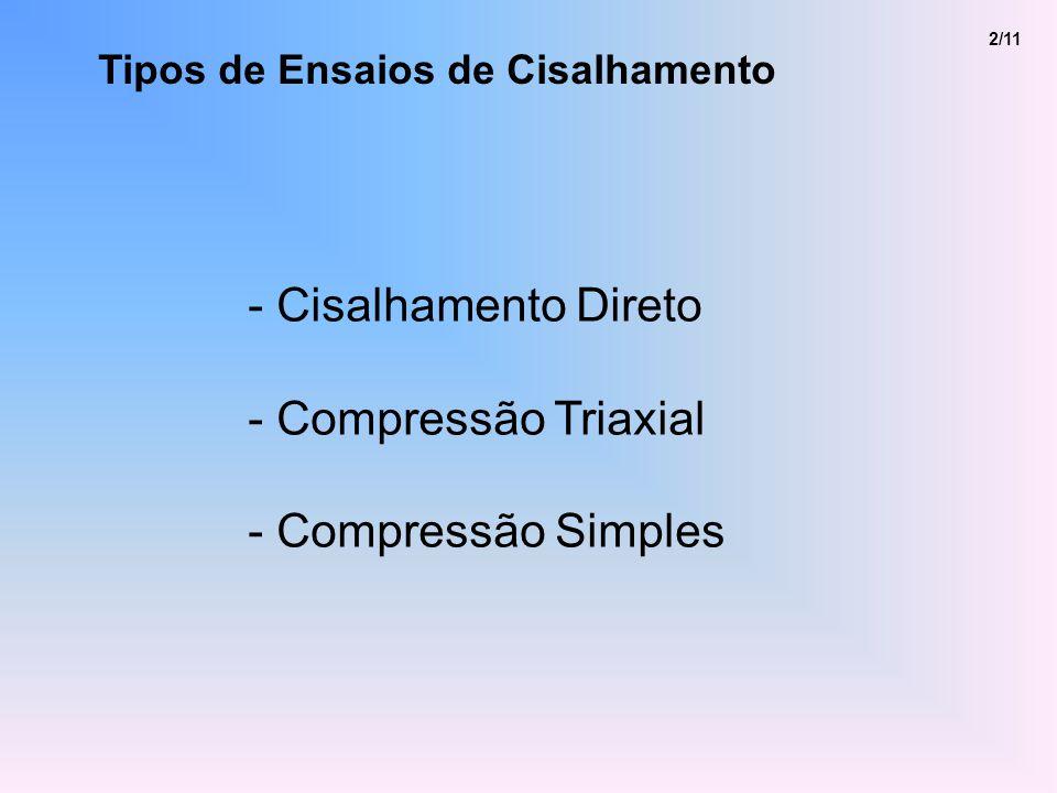 Tipos de Ensaios de Cisalhamento 2/11 - Cisalhamento Direto - Compressão Triaxial - Compressão Simples