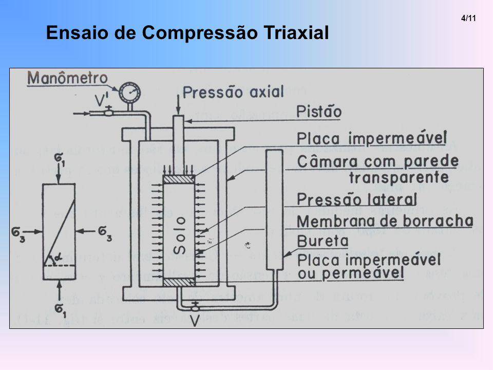 Ensaio de Compressão Triaxial 4/11