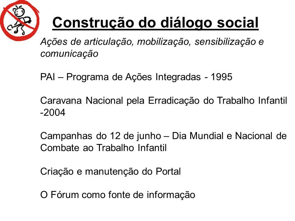 RANKING NACIONAL DO TRABALHO INFANTIL (15 a 17 ANOS) UFPopulação OcupadaTaxa de OcupaçãoPosição no Ranking Tocantins33.13141,401 Santa Catarina139.70440,342 Goiás117.24935,653 Piauí66.06035,284 Bahia285.30033,435 Rondônia32.41733,236 Paraná192.63332,957 Ceará171.31932,288 Mato Grosso56.89831,729 Acre11.99430,8410 Minas Gerais317.89230,4311 Rio Grande do Sul172.45330,2212 Maranhão121.79229,5613 Mato Grosso do Sul39.53128,7414 Espírito Santo48.78128,4115 Rio Grande do Norte51.86026,6316 Pará115.71724,9917 Roraima6.25724,7618 São Paulo473.35024,7219 Sergipe30.93924,4020 Alagoas53.04123,0221 Pernambuco115.99322,6622 Paraíba47.68421,0723 Amazonas41.36018,8624 Rio de Janeiro105.31114,1725 Distrito Federal16.37311,8126 Amapá4.87311,7927 Brasil2.869.91227,600 Fonte: MPT/CE (PRT 7ª REGIÃO).