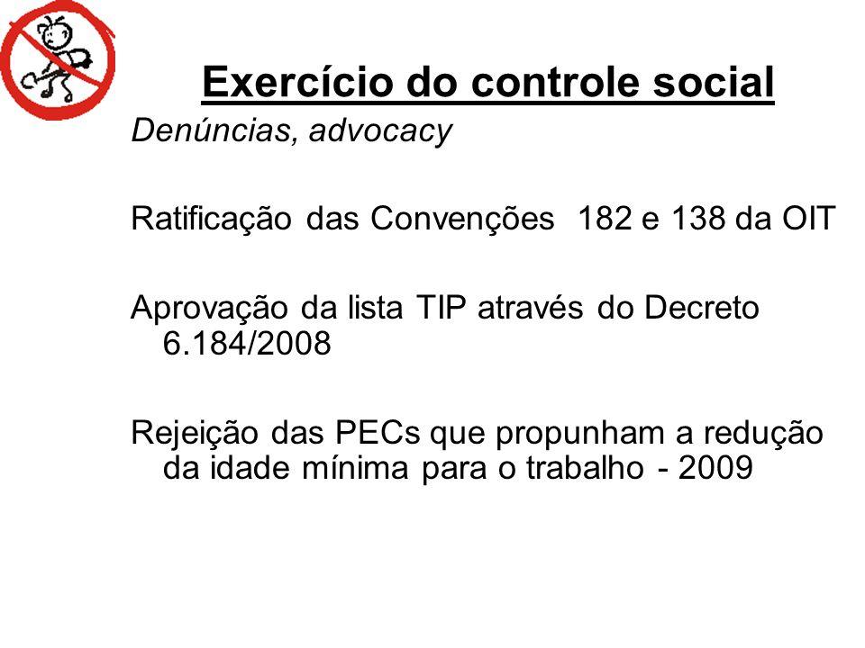 RANKING NACIONAL DO TRABALHO INFANTIL (5 a 9 ANOS) UFPopulação OcupadaTaxa de OcupaçãoPosição no Ranking Rondônia3.8702,681 Acre1.9832,462 Piauí5.4601,963 Bahia18.8011,464 Ceará9.7161,295 Goiás6.3381,286 Rio Grande do Norte2.9361,167 Pará9.3491,168 Alagoas3.2161,059 Amazonas3.9411,0410 Pernambuco8.2280,9811 Maranhão6.2700,9412 Minas Gerais13.4910,8913 Espírito Santo2.3450,8614 Paraná6.8430,8415 Rio Grande do Sul6.1600,7716 Tocantins9010,7217 Sergipe1.0200,5918 Santa Catarina1.7910,4119 Paraíba1.0040,2920 Rio de Janeiro2.2520,2121 São Paulo5.7720,2022 Mato Grosso3950,1523 Mato Grosso do Sul3060,1524 Distrito Federal2240,1125 Amapá670,0926 Roraima -0,0027 Brasil122.6790,790 Fonte: MPT/CE (PRT 7ª REGIÃO).