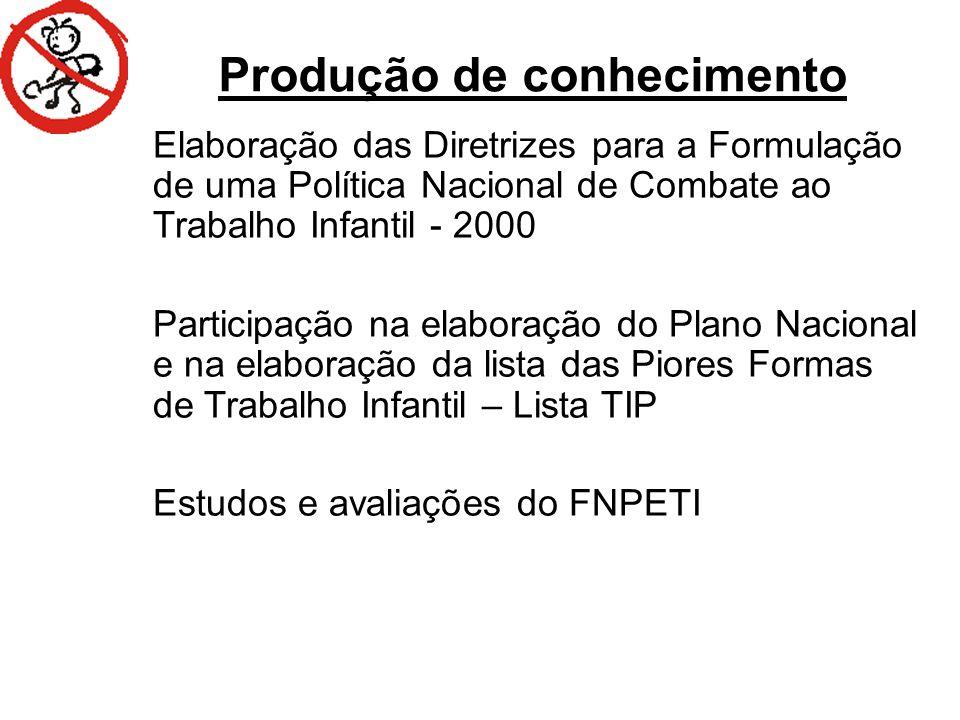 RANKING NACIONAL DO TRABALHO INFANTIL (5 a 17 ANOS) UFPopulação OcupadaTaxa de OcupaçãoPosição no Ranking Tocantins54.99515,751 Piauí123.38615,052 Rondônia59.08614,933 Santa Catarina186.27214,464 Ceará293.66813,465 Bahia486.03013,446 Goiás173.23812,657 Acre23.07811,528 Mato Grosso80.21211,439 Rio Grande do Norte82.19511,2610 Maranhão198.81311,1711 Paraná260.74411,0212 Minas Gerais477.62010,9513 Rio Grande do Sul236.90510,5714 Alagoas88.9409,9515 Pará192.3029,3016 Mato Grosso do Sul51.4869,0817 Sergipe44.1979,0418 Espírito Santo68.4808,9519 Pernambuco201.8898,0920 Paraíba69.2697,4021 Amazonas68.4797,0222 São Paulo567.2016,9123 Roraima7.4665,8524 Rio de Janeiro127.1374,1425 Amapá7.3473,9726 Distrito Federal19.9663,5627 Brasil4.250.4019,790 Fonte: MPT/CE (PRT 7ª REGIÃO).