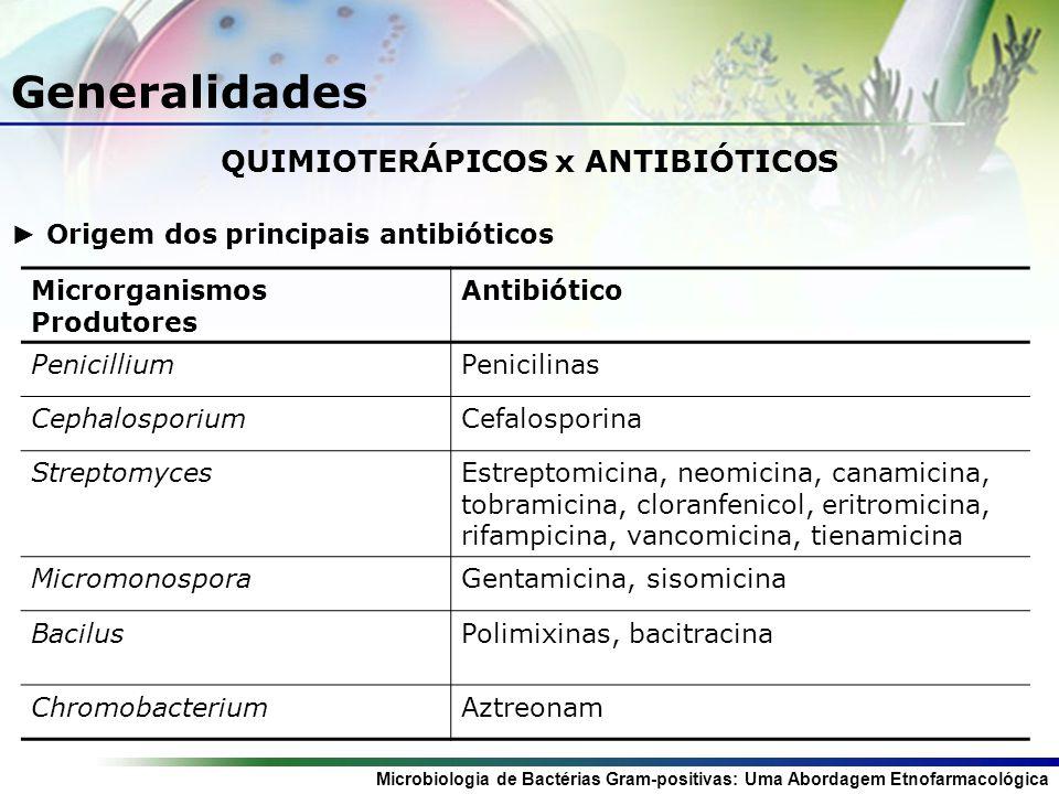 Microbiologia de Bactérias Gram-positivas: Uma Abordagem Etnofarmacológica Generalidades QUIMIOTERÁPICOS x ANTIBIÓTICOS Origem dos principais antibióticos Microrganismos Produtores Antibiótico PenicilliumPenicilinas CephalosporiumCefalosporina StreptomycesEstreptomicina, neomicina, canamicina, tobramicina, cloranfenicol, eritromicina, rifampicina, vancomicina, tienamicina MicromonosporaGentamicina, sisomicina BacilusPolimixinas, bacitracina ChromobacteriumAztreonam