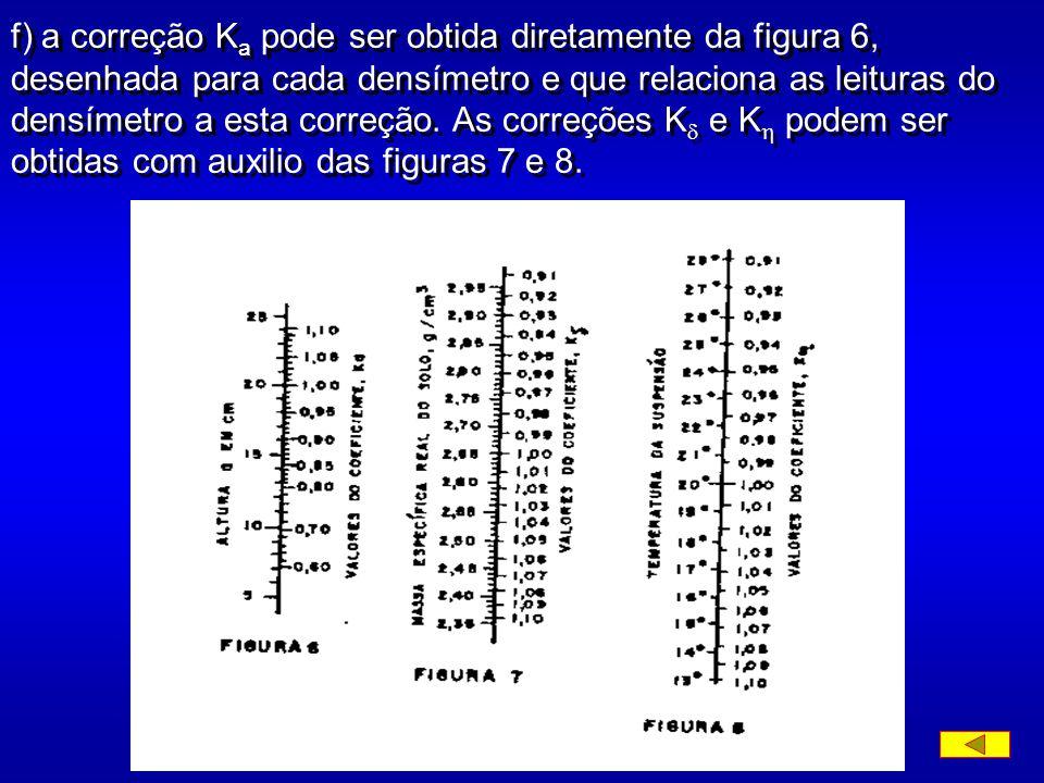c) para alturas de queda diferentes de 20 cm, multiplicam-se os diâmetros obtidos na Tabela pelo coeficiente: d) para massas específicas reais de solo