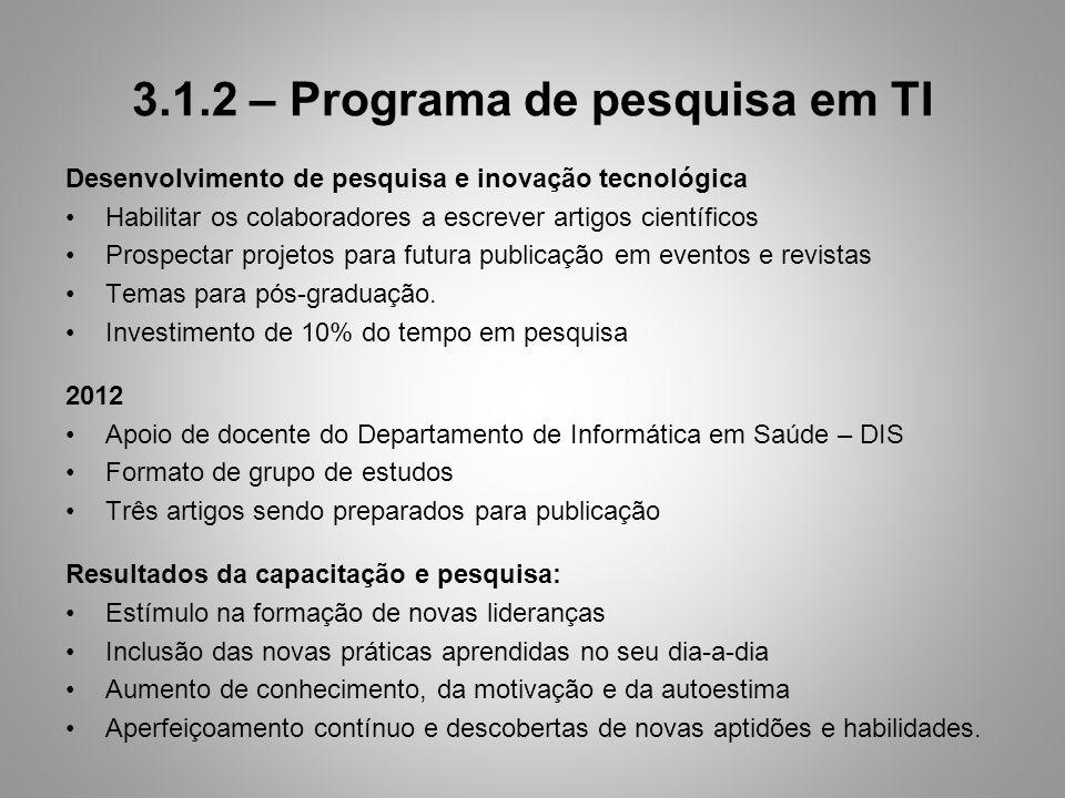3.1.2 – Programa de pesquisa em TI Desenvolvimento de pesquisa e inovação tecnológica Habilitar os colaboradores a escrever artigos científicos Prospe