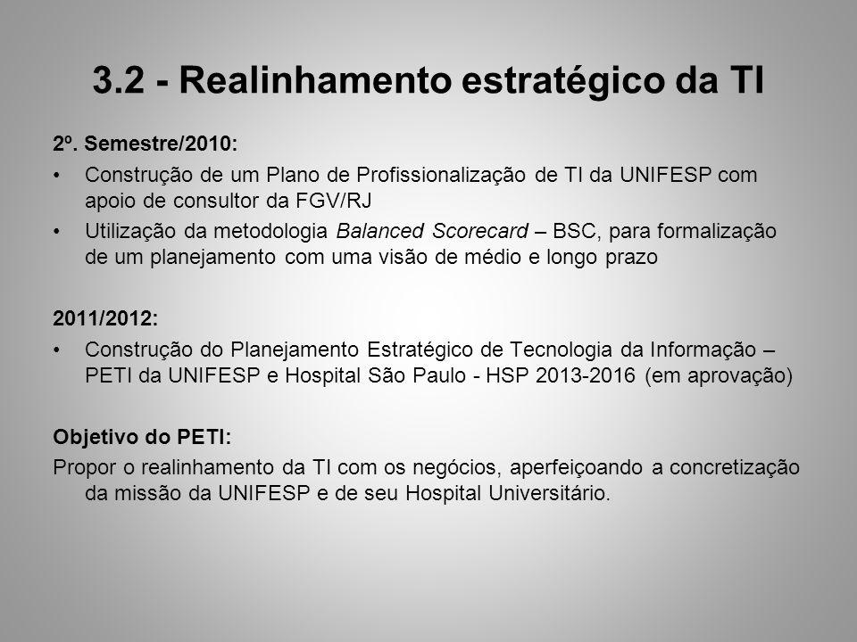 3.2 - Realinhamento estratégico da TI 2º. Semestre/2010: Construção de um Plano de Profissionalização de TI da UNIFESP com apoio de consultor da FGV/R