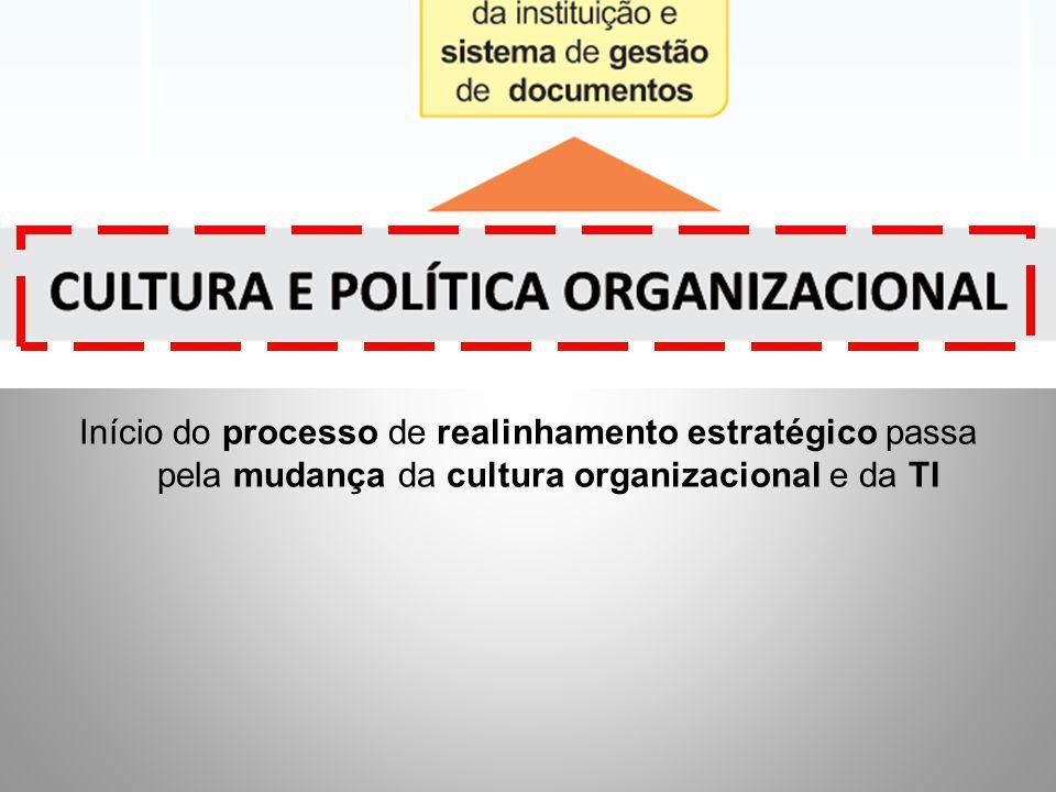 Início do processo de realinhamento estratégico passa pela mudança da cultura organizacional e da TI
