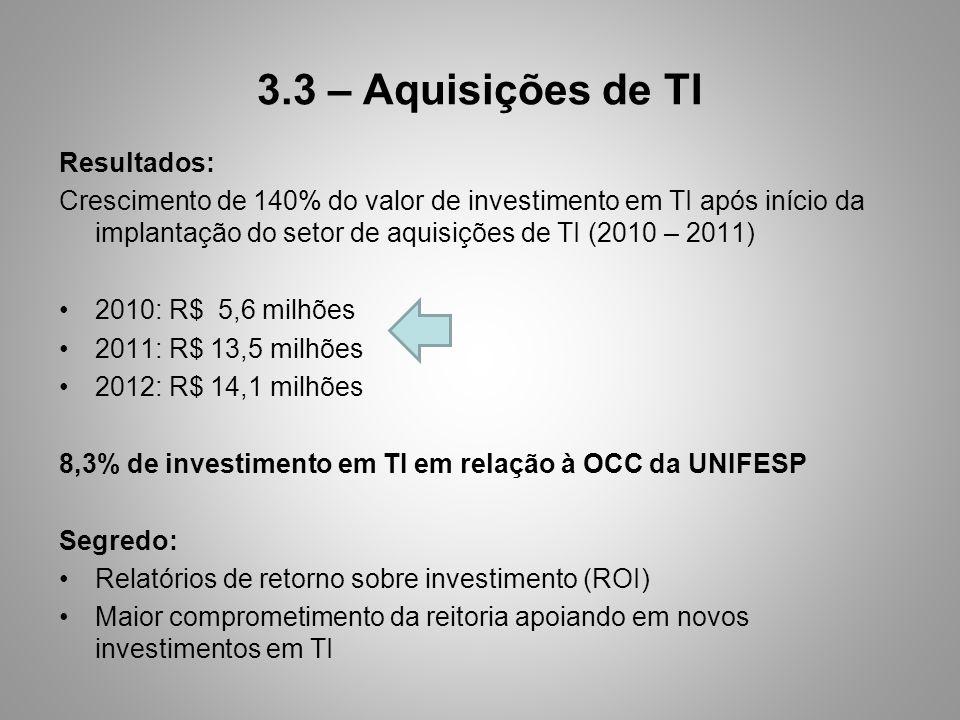 3.3 – Aquisições de TI Resultados: Crescimento de 140% do valor de investimento em TI após início da implantação do setor de aquisições de TI (2010 – 2011) 2010: R$ 5,6 milhões 2011: R$ 13,5 milhões 2012: R$ 14,1 milhões 8,3% de investimento em TI em relação à OCC da UNIFESP Segredo: Relatórios de retorno sobre investimento (ROI) Maior comprometimento da reitoria apoiando em novos investimentos em TI