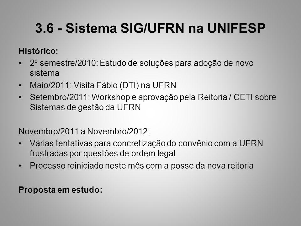 3.6 - Sistema SIG/UFRN na UNIFESP Histórico: 2º semestre/2010: Estudo de soluções para adoção de novo sistema Maio/2011: Visita Fábio (DTI) na UFRN Se