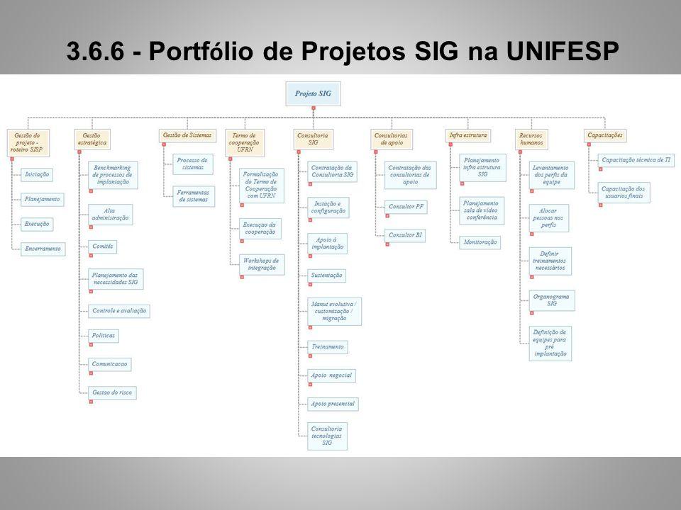 3.6.6 - Portf ó lio de Projetos SIG na UNIFESP