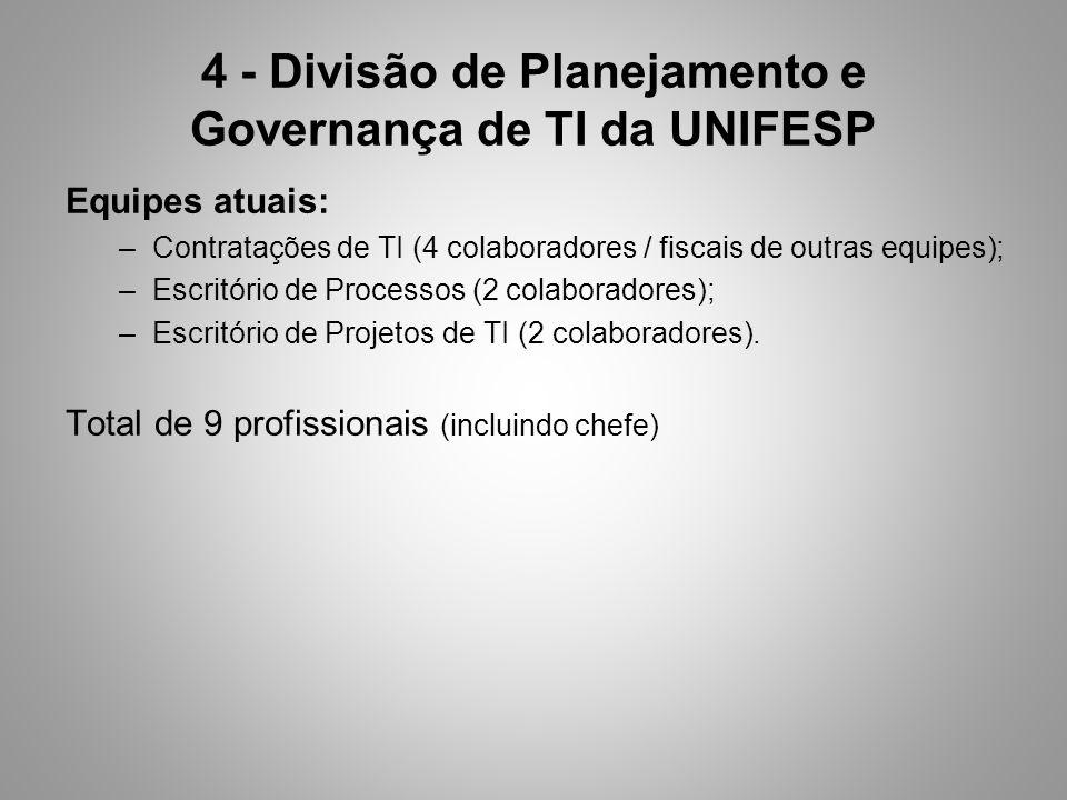 4 - Divisão de Planejamento e Governança de TI da UNIFESP Equipes atuais: –Contratações de TI (4 colaboradores / fiscais de outras equipes); –Escritór