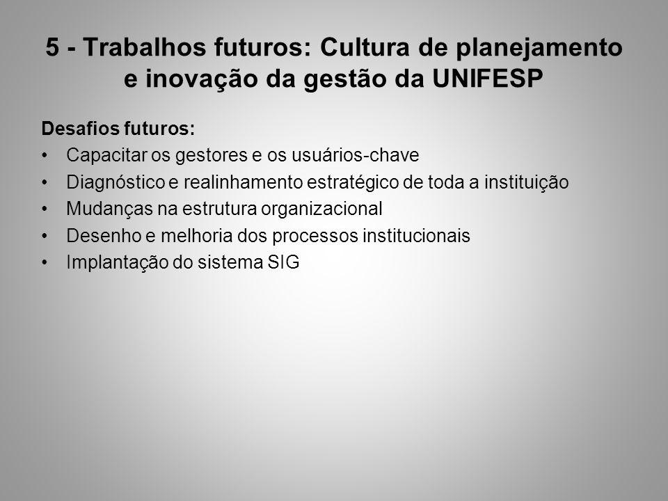 5 - Trabalhos futuros: Cultura de planejamento e inovação da gestão da UNIFESP Desafios futuros: Capacitar os gestores e os usuários-chave Diagnóstico