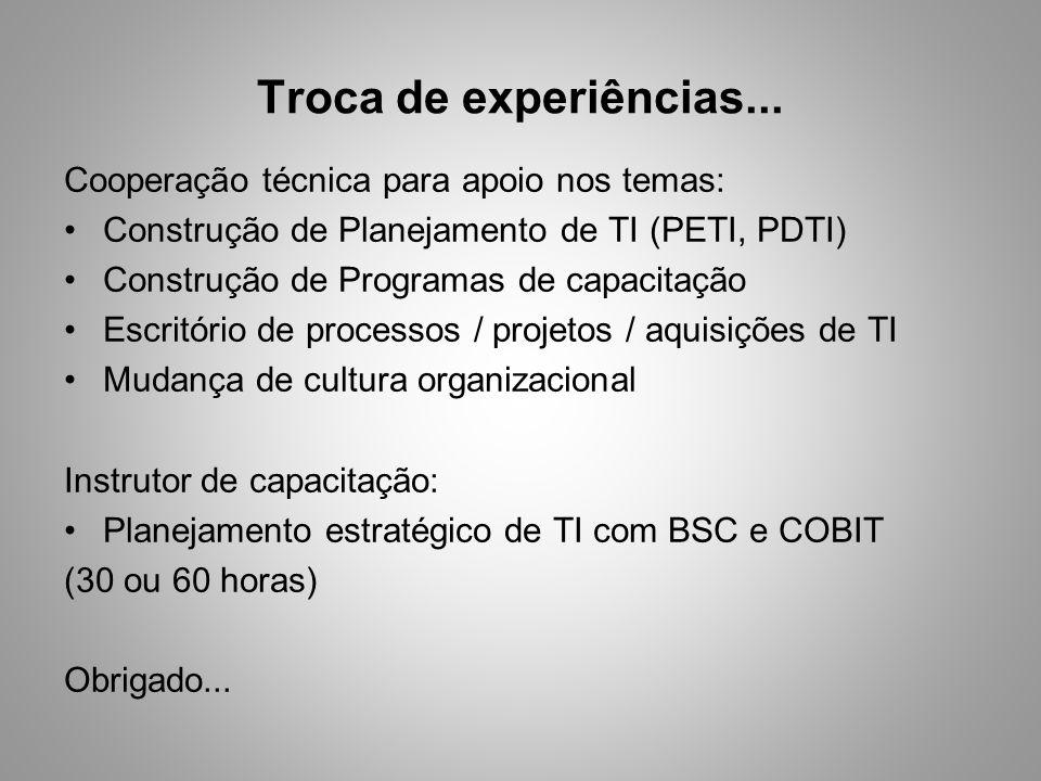 Troca de experiências... Cooperação técnica para apoio nos temas: Construção de Planejamento de TI (PETI, PDTI) Construção de Programas de capacitação