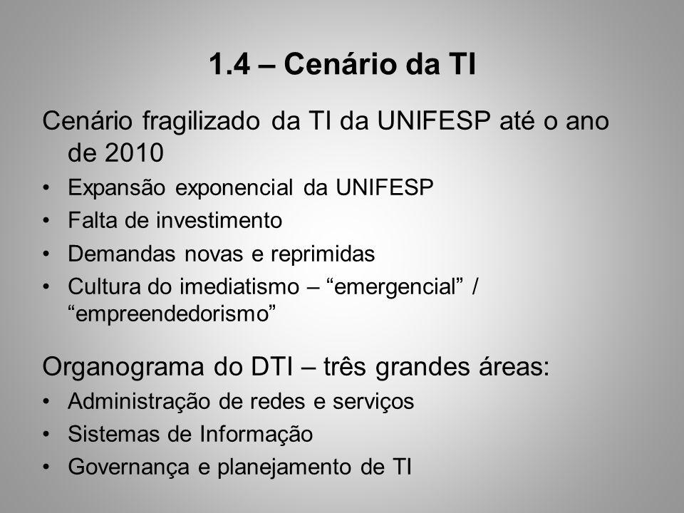 1.4 – Cenário da TI Cenário fragilizado da TI da UNIFESP até o ano de 2010 Expansão exponencial da UNIFESP Falta de investimento Demandas novas e reprimidas Cultura do imediatismo – emergencial / empreendedorismo Organograma do DTI – três grandes áreas: Administração de redes e serviços Sistemas de Informação Governança e planejamento de TI