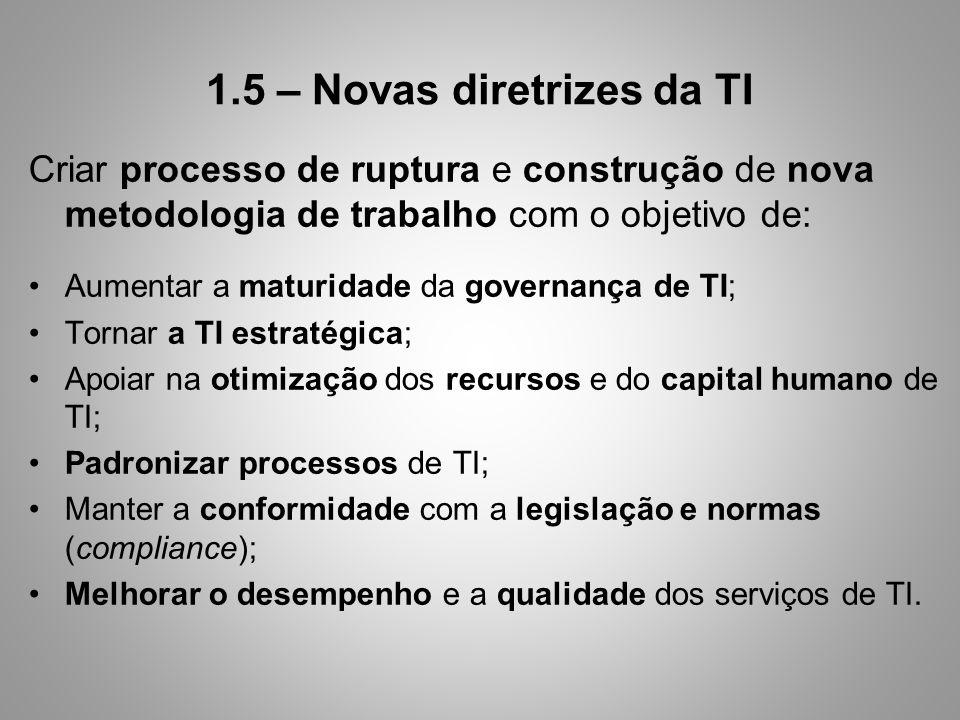 1.5 – Novas diretrizes da TI Criar processo de ruptura e construção de nova metodologia de trabalho com o objetivo de: Aumentar a maturidade da governança de TI; Tornar a TI estratégica; Apoiar na otimização dos recursos e do capital humano de TI; Padronizar processos de TI; Manter a conformidade com a legislação e normas (compliance); Melhorar o desempenho e a qualidade dos serviços de TI.