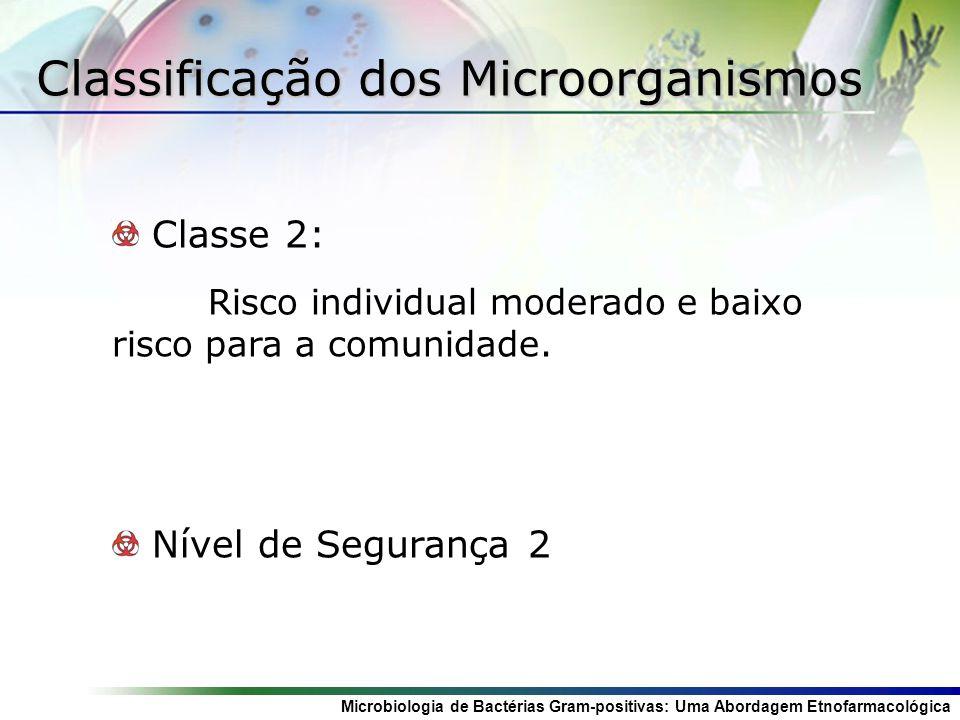 Microbiologia de Bactérias Gram-positivas: Uma Abordagem Etnofarmacológica Classificação dos Microorganismos Classe 2: Risco individual moderado e bai
