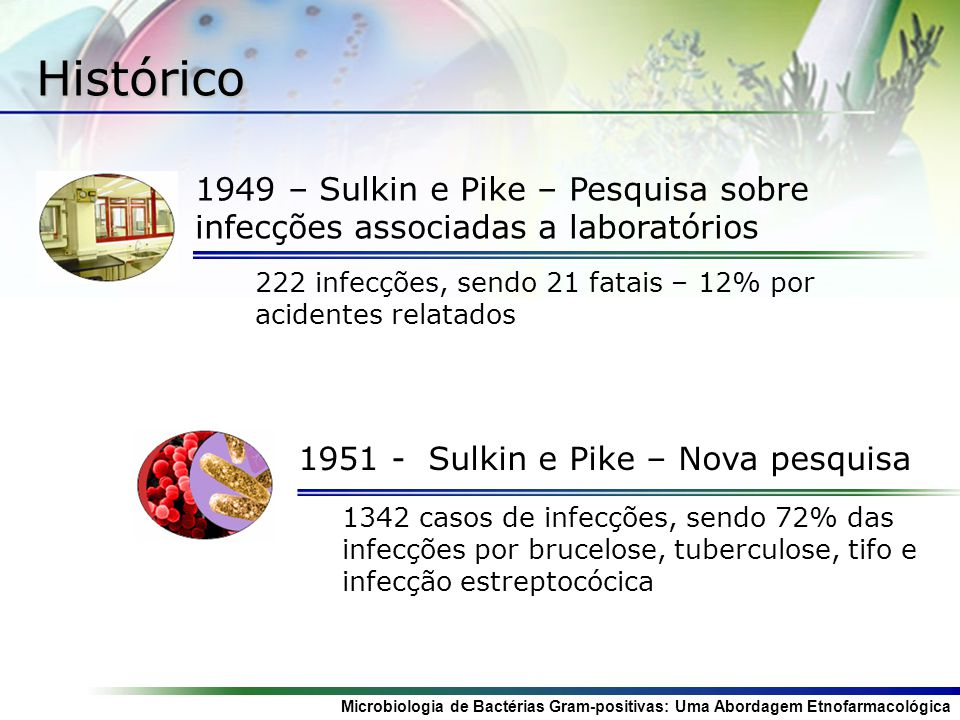 Microbiologia de Bactérias Gram-positivas: Uma Abordagem Etnofarmacológica 222 infecções, sendo 21 fatais – 12% por acidentes relatados 1949 – Sulkin e Pike – Pesquisa sobre infecções associadas a laboratórios Histórico 1342 casos de infecções, sendo 72% das infecções por brucelose, tuberculose, tifo e infecção estreptocócica 1951 - Sulkin e Pike – Nova pesquisa