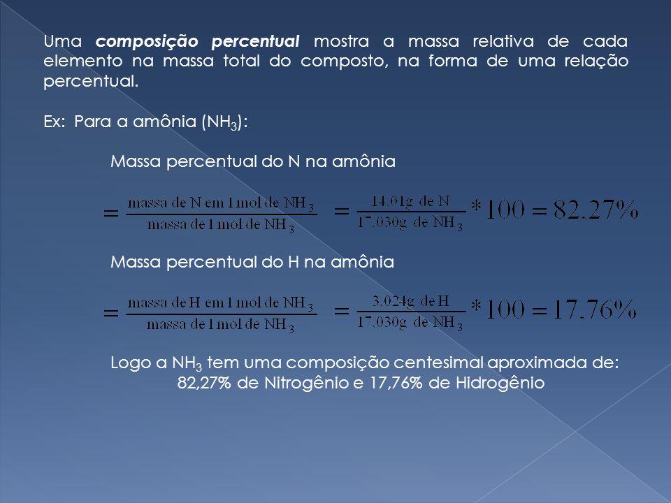Mudanças de fase: sólido líquido (fusão cristalização) líquido gás (vaporização condensação) sólido gás (sublimação resublimação)