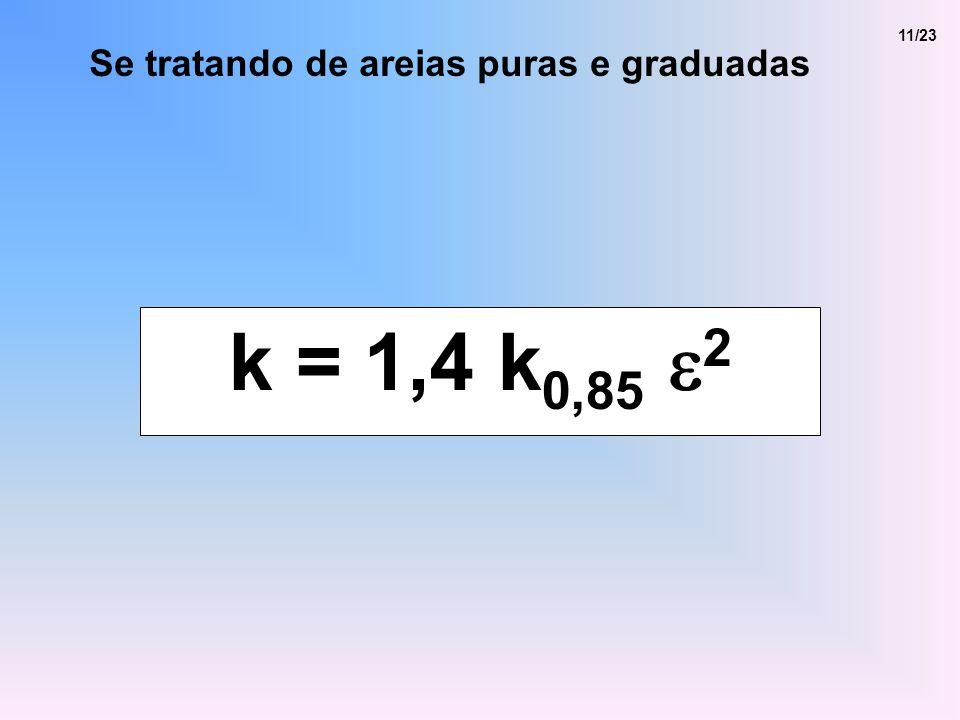 Se tratando de areias puras e graduadas 11/23 k = 1,4 k 0,85 2