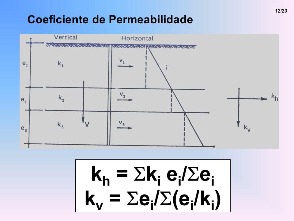 Coeficiente de Permeabilidade 12/23 k h = k i e i / e i k v = e i / (e i /k i )