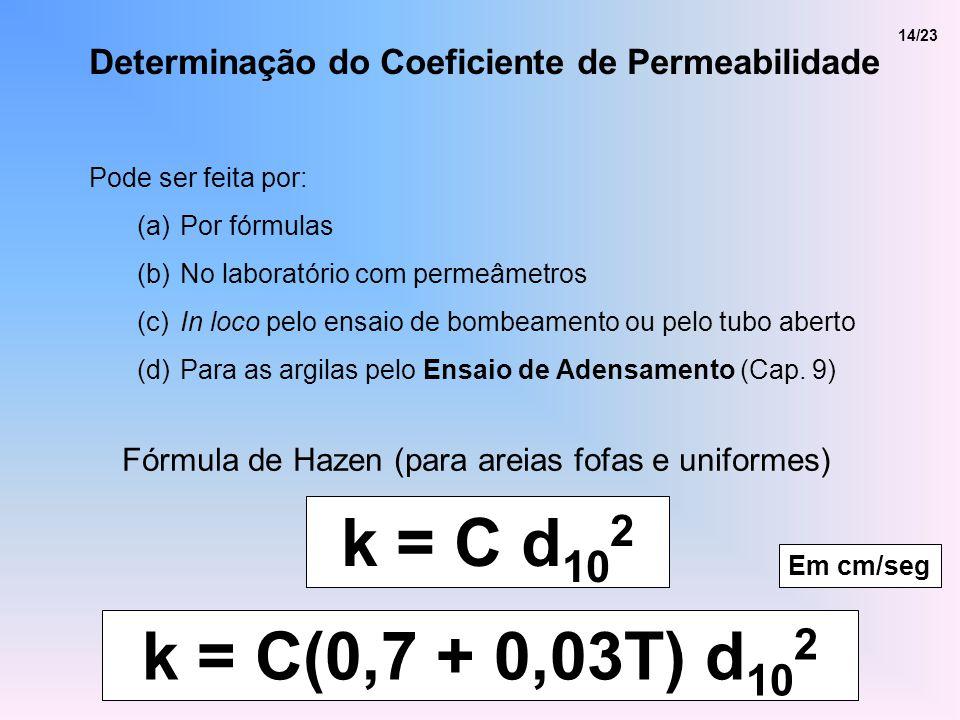 Determinação do Coeficiente de Permeabilidade 14/23 Pode ser feita por: (a) Por fórmulas (b) No laboratório com permeâmetros (c) In loco pelo ensaio de bombeamento ou pelo tubo aberto (d) Para as argilas pelo Ensaio de Adensamento (Cap.