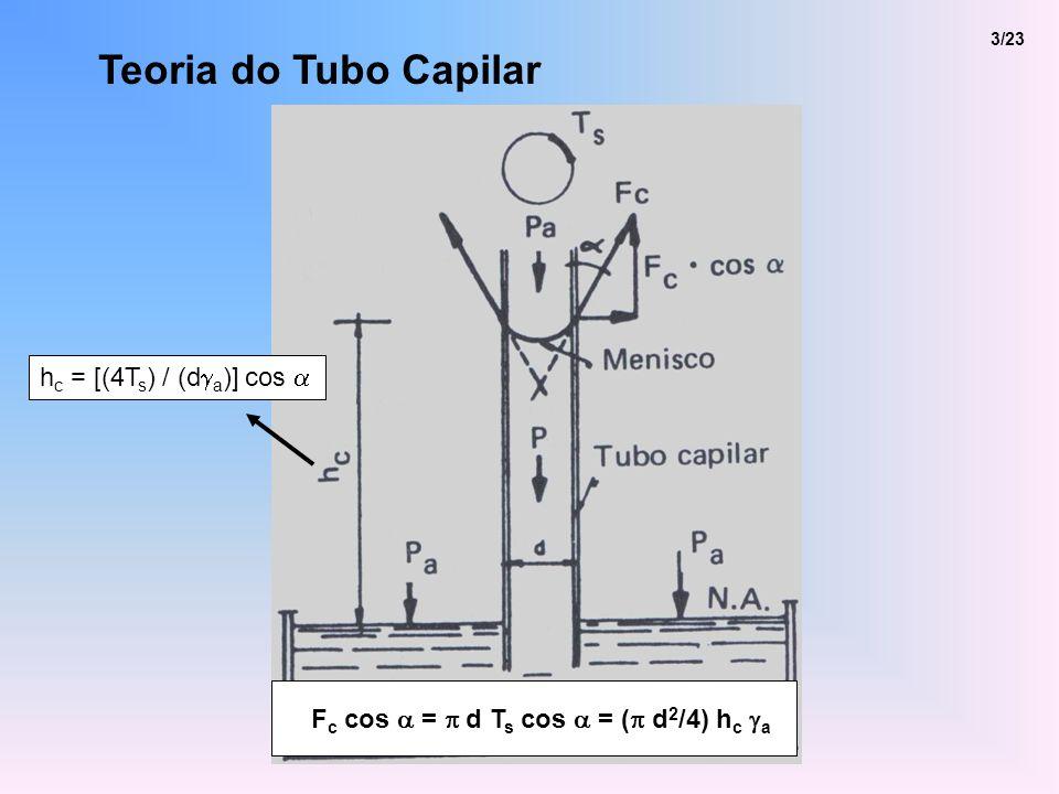 Teoria do Tubo Capilar h c,máx = (4T s ) / (d a ) Para fins práticos: h c,máx = 0,306/d (d em cm) h c = C/( d 10 ) 0,1 cm 2 C 0,5 cm 2 4/23