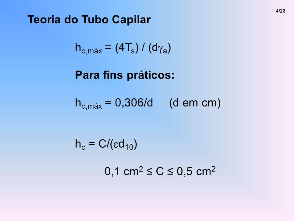 Teoria do Tubo Capilar 5/23
