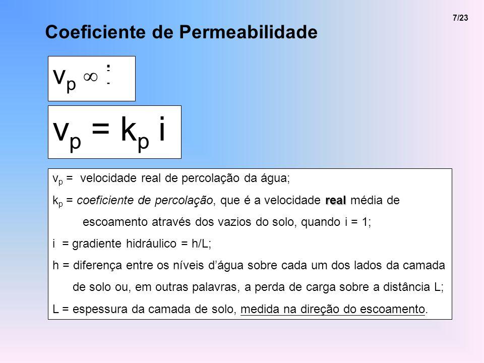 Coeficiente de Permeabilidade 7/23 v p i v p = k p i v p = velocidade real de percolação da água; real k p = coeficiente de percolação, que é a velocidade real média de escoamento através dos vazios do solo, quando i = 1; i = gradiente hidráulico = h/L; h = diferença entre os níveis dágua sobre cada um dos lados da camada de solo ou, em outras palavras, a perda de carga sobre a distância L; L = espessura da camada de solo, medida na direção do escoamento.