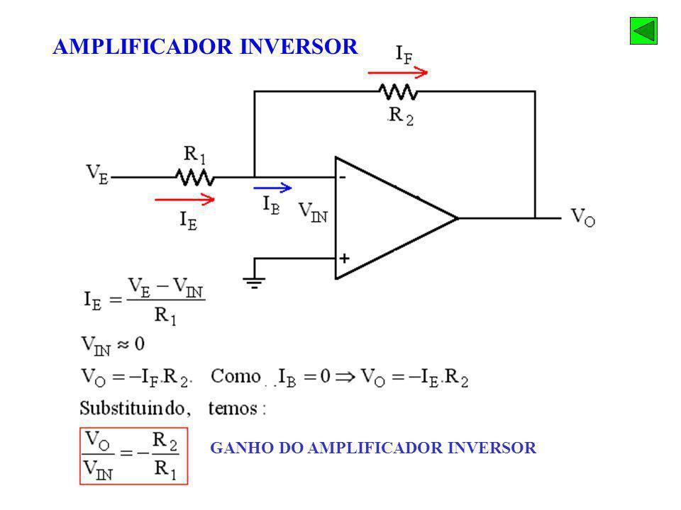 GANHO DO AMPLIFICADOR INVERSOR AMPLIFICADOR INVERSOR