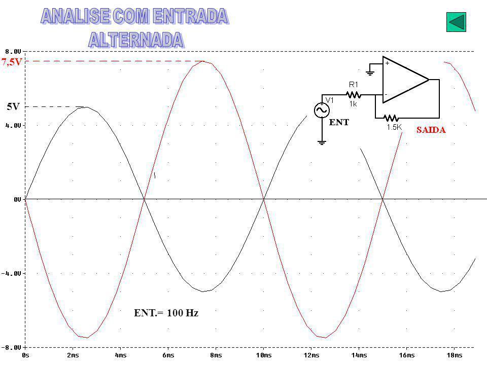 ENT.= 100 Hz