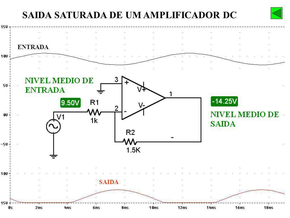 SAIDA SATURADA DE UM AMPLIFICADOR DC ENTRADA SAIDA