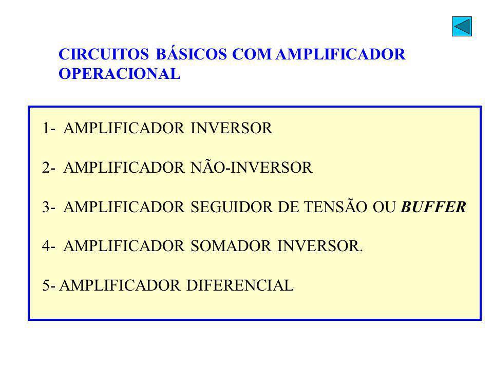 1- AMPLIFICADOR INVERSOR 2- AMPLIFICADOR NÃO-INVERSOR 3- AMPLIFICADOR SEGUIDOR DE TENSÃO OU BUFFER 4- AMPLIFICADOR SOMADOR INVERSOR. 5- AMPLIFICADOR D