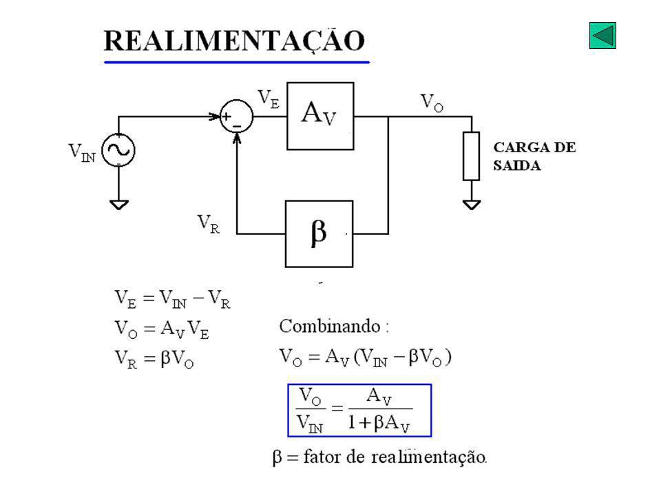 OPERAÇÃO EM MALHA FECHADA VANTAGENS: (Bem) maior faixa de freqüência de sinal de entrada.