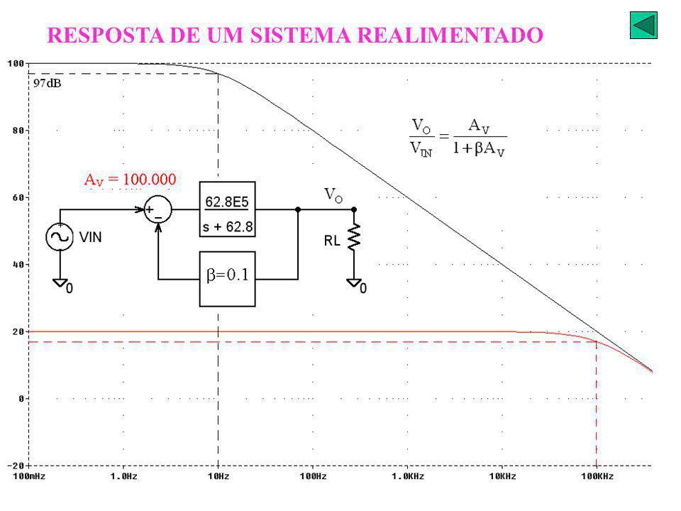 SINAIS DE ERRO GERADOS NA ENTRADA DO AMP-OP Tensão offset de entrada (Vio) Flutuação da tensão de entrada (drift) Corrente de polarização de entrada Corrente offset de entrada Flutuação das correntes de polarização Fontes de ruido interno