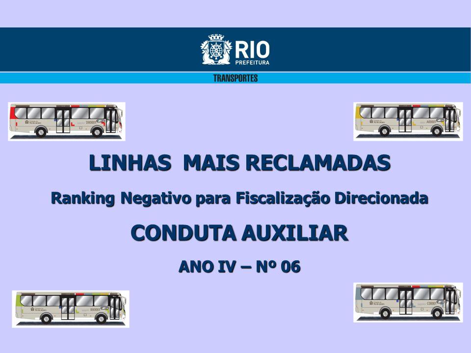 LINHAS MAIS RECLAMADAS Ranking Negativo para Fiscalização Direcionada CONDUTA AUXILIAR ANO IV – Nº 06