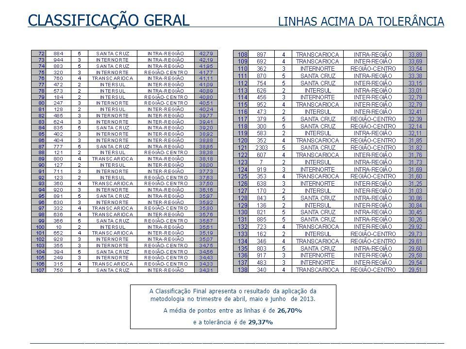 10/6/2014 RTR-5 Bairro da Ocorrência
