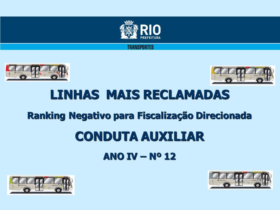 LINHAS MAIS RECLAMADAS Ranking Negativo para Fiscalização Direcionada CONDUTA AUXILIAR ANO IV – Nº 12