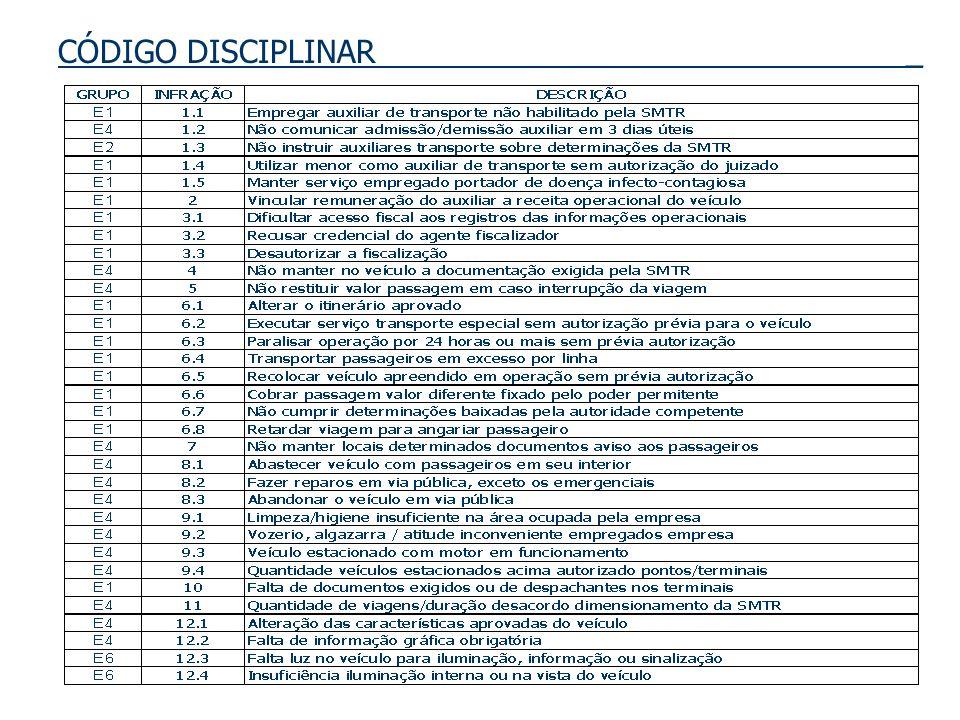 CÓDIGO DISCIPLINAR _