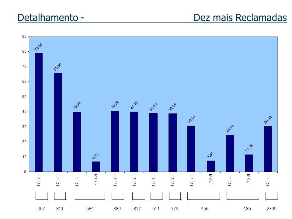 RTR-3 Bairro do Reclamante