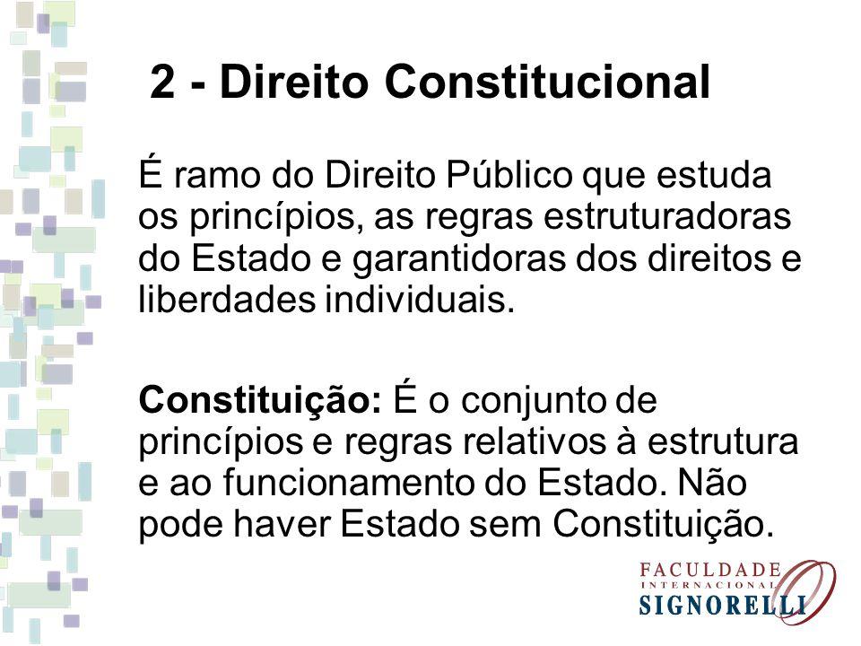 2 - Direito Constitucional É ramo do Direito Público que estuda os princípios, as regras estruturadoras do Estado e garantidoras dos direitos e liberd