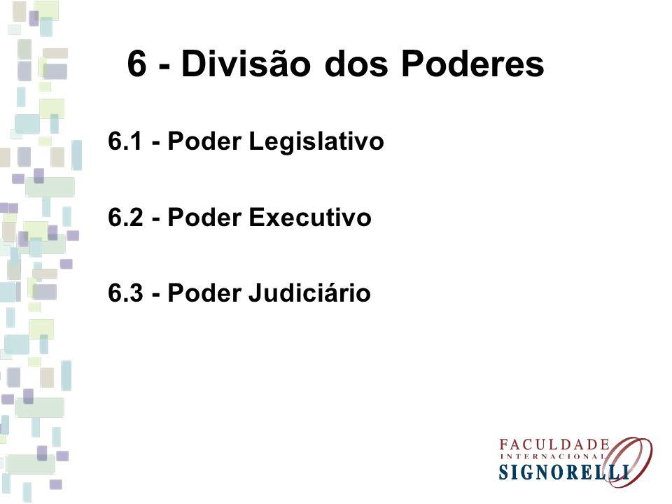 6 - Divisão dos Poderes 6.1 - Poder Legislativo 6.2 - Poder Executivo 6.3 - Poder Judiciário