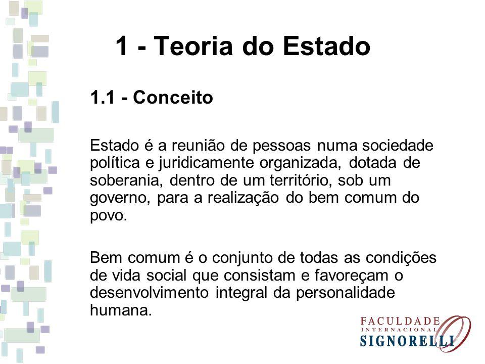 1 - Teoria do Estado 1.1 - Conceito Estado é a reunião de pessoas numa sociedade política e juridicamente organizada, dotada de soberania, dentro de u
